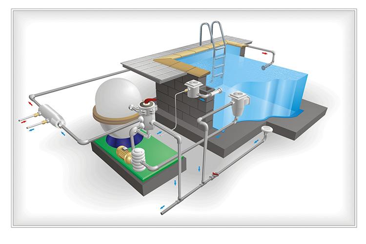 pompe-filtrazione-acqua-piscine-landscaper2